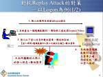 replay attack logon 1 21