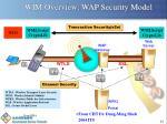 wim overview wap security model
