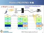 wireless pki wpki