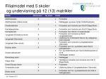 filialmodel med 5 skoler og undervisning p 12 13 matrikler1