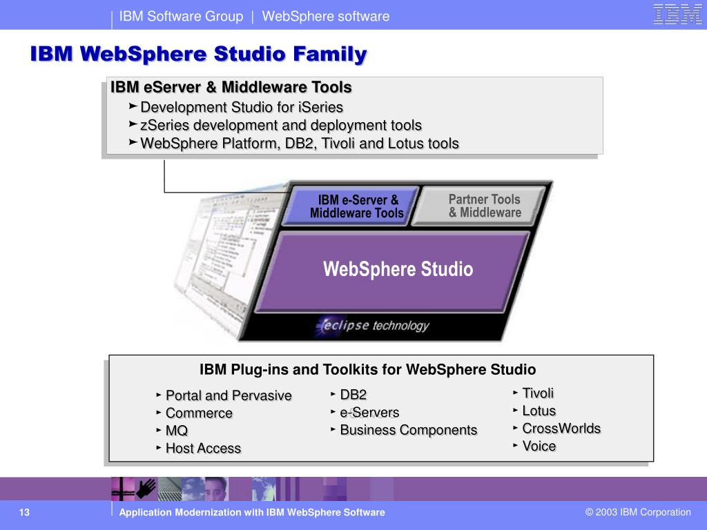 PPT - Application Modernization with IBM WebSphere Studio PowerPoint