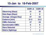 15 jan to 18 feb 2007