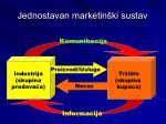 jednostavan marketin ki sustav