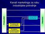 kanali marketinga za robu industrijske potro nje