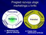 pregled razvoja uloge marketinga u tvrtki1
