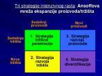 tri strategije intenzivnog rasta ansoffova mre a ekspanzije proizvoda tr i ta