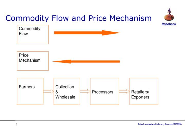 price mechanism The prices of factor inputs are determined by price mechanism, that is, by the forces of demand and supply of factor inputs in the factor market if labour is relatively cheaper than capital, producer will prefer labour-intensive technique of production and vice-versa.