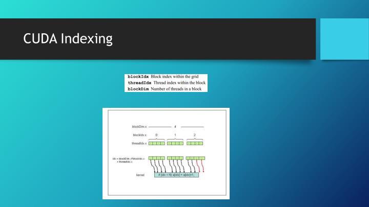 CUDA Indexing