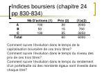 indices boursiers chapitre 24 pp 830 8341