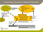 governance structure of medical education