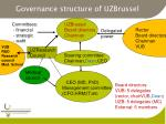 governance structure of uzbrussel