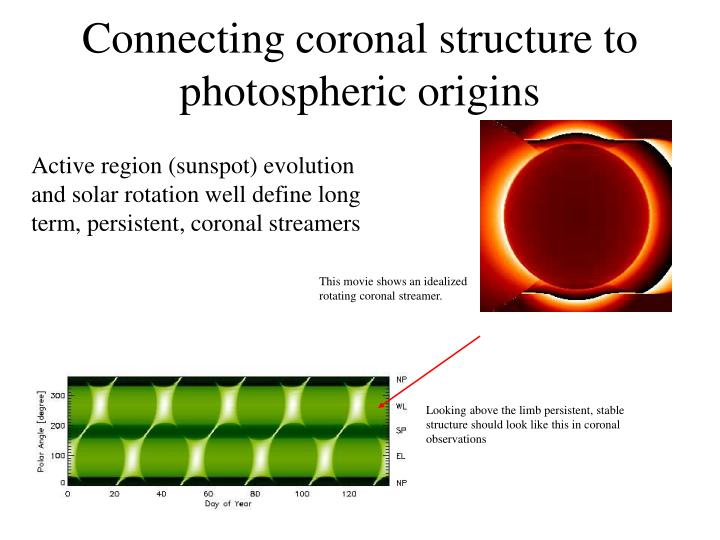 connecting coronal structure to photospheric origins n.