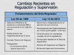 cambios recientes en regulaci n y supervisi n