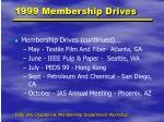 1999 membership drives1