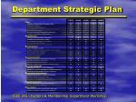 department strategic plan