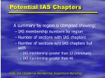 potential ias chapters1