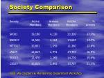 society comparison
