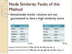 node similarity faults of this method