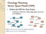 ontology matching vector space model vsm