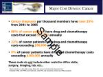 major cost drivers cancer