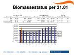 biomassestatus per 31 01