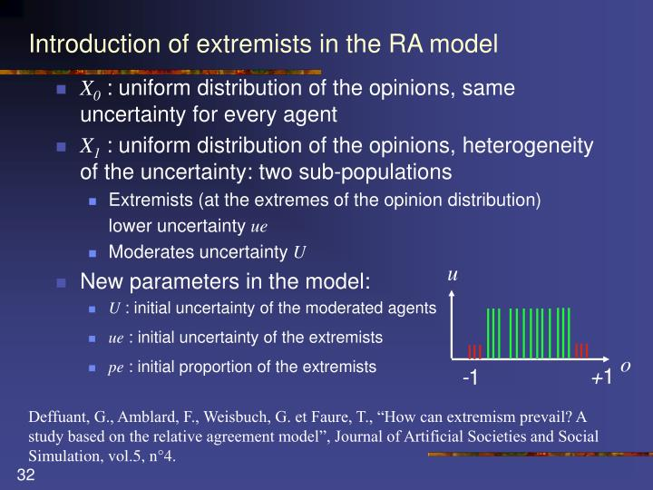 Introduction of extremists in the RA model