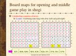 board maps for opening and middle game play in shogi4