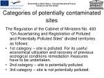 categories of potentially contaminated sites