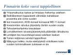 finnairin koko vuosi tappiollinen