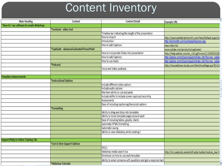 Content Inventory