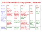 e2e estimation monitoring systems comparison3