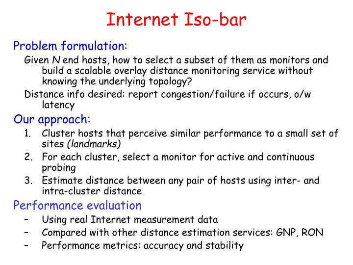 Internet Iso-bar