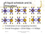 a liquid schedule and its throughput