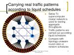 carrying real traffic patterns according to liquid schedules