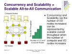 concurrency and scalability scalable all to all communication