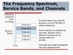 the frequency spectrum service bands and channels