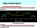 what is radio wave