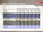ingenix trend forecast model