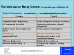 the innovation relay centre co operation possibilities in ni3