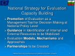 national strategy for evaluation capacity building