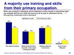 a majority use training and skills from their primary occupation
