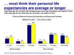 most think their personal life expectancies are average or longer