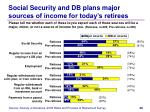 social security and db plans major sources of income for today s retirees