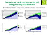 scenarios vary with environmental and energy security considerations
