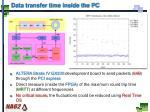 data transfer time inside the pc