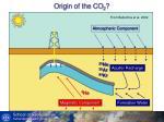 origin of the co 21