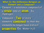 what is the difference between an element and a compound