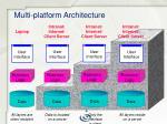 multi platform architecture