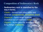 composition of sedimentary rock