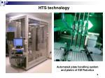 hts technology